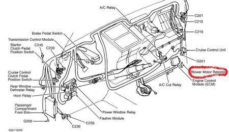 kia sportage blower motor  works  high