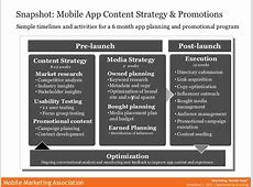 Mobile App Marketing Plan Template Image collections