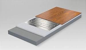 Elektrische Fußbodenheizung Unter Vinyl Verlegen : laminat schwimmend verlegen ~ Eleganceandgraceweddings.com Haus und Dekorationen