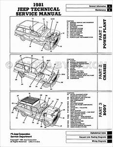 1981 Jeep Repair Shop Manual Reprint