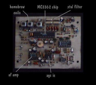 metre receiver