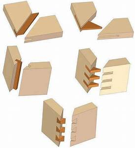 Types of Wooden joints - Engineering Feed