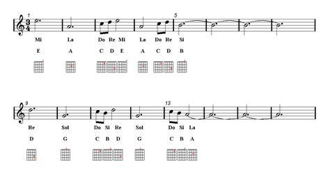 Imágenes de Impossible James Arthur Chords Guitar