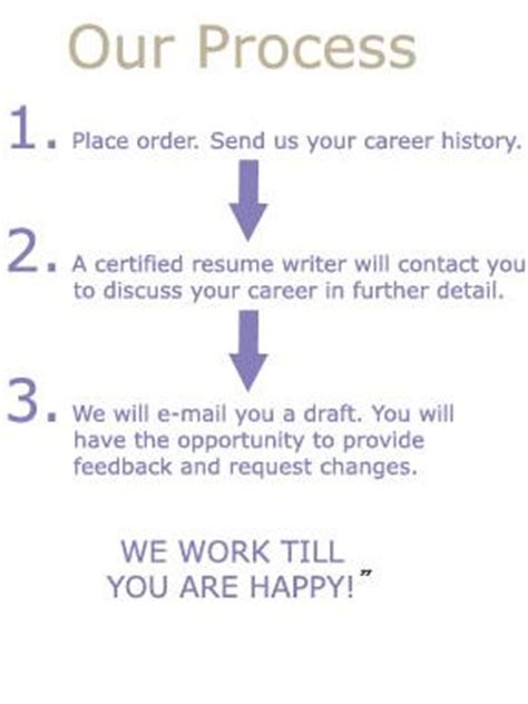 Send Us Your Resume by Resume Writing Company