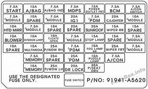 Fuse Box Diagram  U0026gt  Hyundai Elantra Gt  Gd  2012