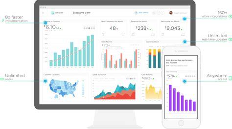 bi dashboards business intelligence dashboard software