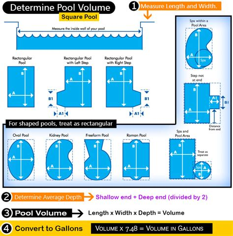 swimming pool size swimming pools measurements inspiration pixelmari com