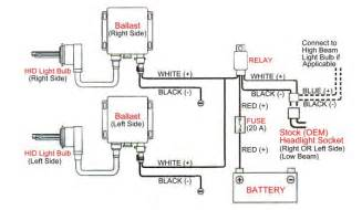 similiar circuit diagram of hid headlights keywords well 9004 headlight wiring diagram on hid bulbs 9004 wiring diagram