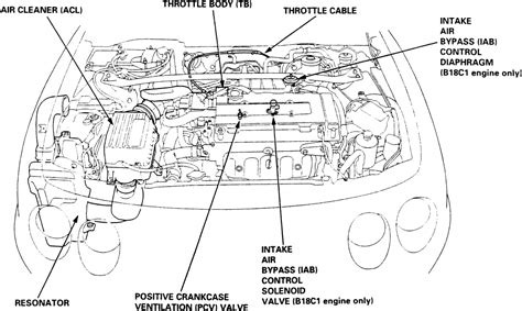 95 Acura Integra Engine Wiring Diagram by Repair Guides Component Locations Component