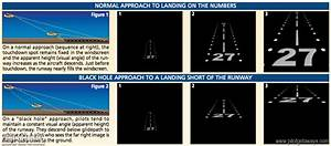 Black Hole Illusion Landing - Pics about space