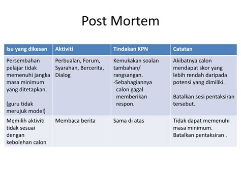 post mortem powerpoint    id