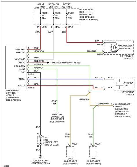 Hyundai Santa Wiring Diagram