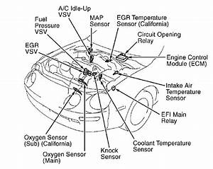 1990 Toyota Camry Fuel Pump Relay Location