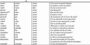 Conjugarea verbului a fi
