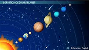 Solar System Planet Locations - Pics about space