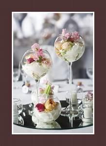 Deko Im Glas Ideen : perfekte blumen blumendeko und blumenschmuck im glas hochzeit taufe kommunion konfirmation ~ Orissabook.com Haus und Dekorationen