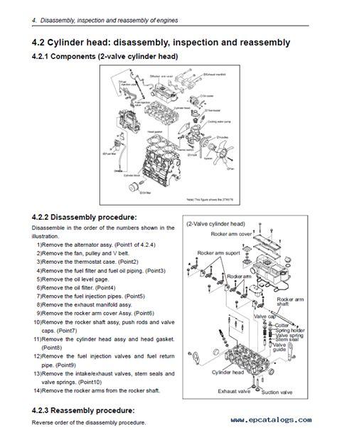 takeuchi tb135 wiring diagram wiring diagram sierramichelsslettvet