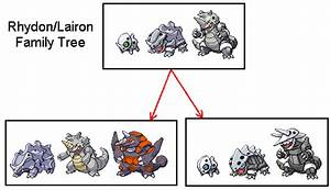 Rhyhorn and Lairon Family Tree by PkmnOriginsProject on ...