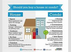 Solving the homebuyer's condo or house dilemma