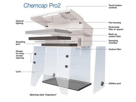 extracteur pour hotte de cuisine credence de cuisine en acier inox fond de hotte of