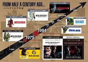 Metal Gear Solid V: The Phantom Pain promo highlights ...