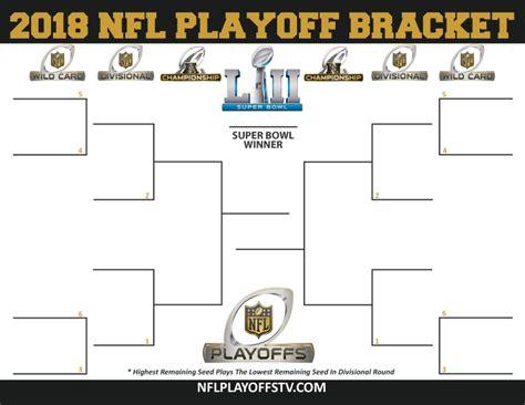 printable nfl playoff bracket  nfl playoffs bracket