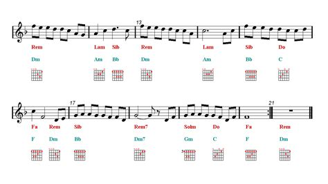 Colors Of The Wind Guitar Chords Tutorial