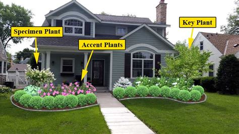 Curb Appeal : Minneapolis Curb Appeal And Front Yard Landscaping