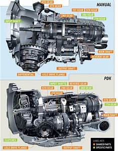 Fyi On Costs For A Pdk Clutch Oil Change