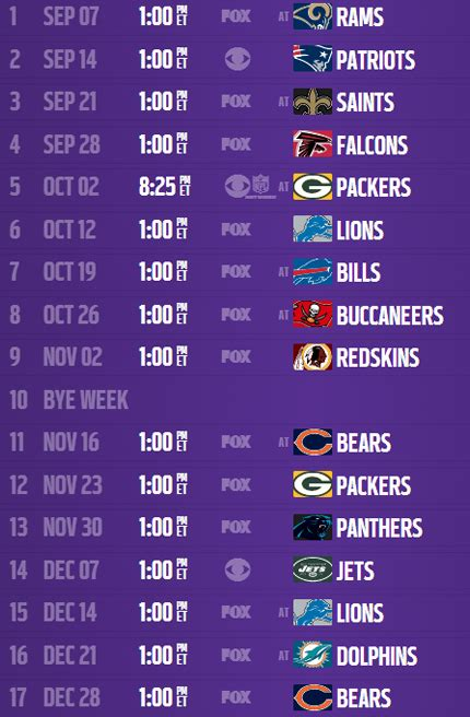analysis minnesota vikings  schedule nflcom