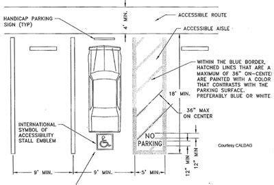 average width of a parking space handicap parking spaces dimensions handicap parking space dimensions handicap parking spaces