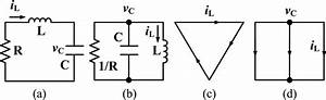 A And B  Rlc Circuit With Duality Relationship   C And D