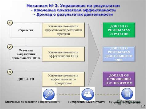 Комитет Государственной Думы по энергетике провел круглый стол на тему Состояние и перспективы развития электроэнергетики страны.
