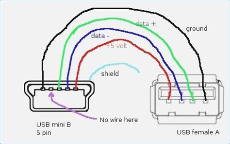 otg usb cable wiring diagram usb power wiring diagram powered usb hub wiring diagram usb to
