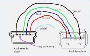 Cable Wiring Schematics : otg usb cable wiring diagram usb power wiring diagram ~ A.2002-acura-tl-radio.info Haus und Dekorationen