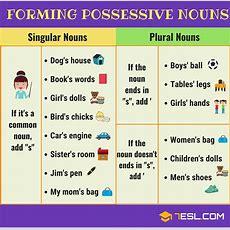 Possessive Nouns Useful Rules & Examples  7 E S L