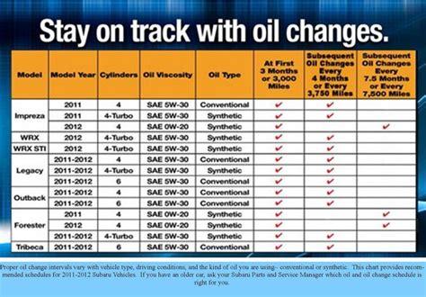 subaru oil change intervals  wheel drive auto