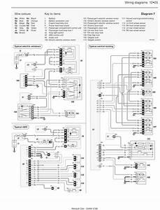 Renault Kangoo Central Locking Wiring Diagram Diagrams At