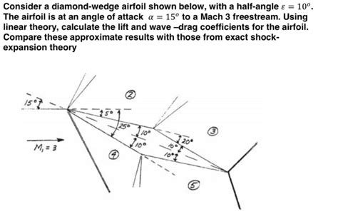 Solved Consider A Diamondwedge Airfoil Shown Below, With
