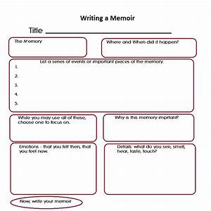 basic essay outline format botbuzzco With memoir outline template