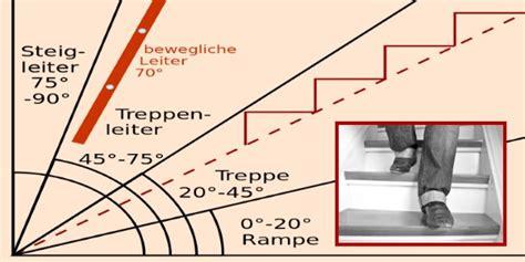 betontreppen preise fuer schalung beton und bewehrung