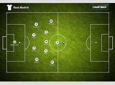 Real Madrid vs Barcelona – Tactical Analysis – Deja Vu