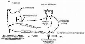 Hydroboost Conversion Install