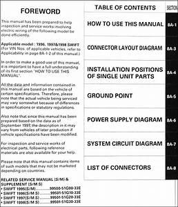 1996 1998 Suzuki Swift Wiring Diagram Manual Original