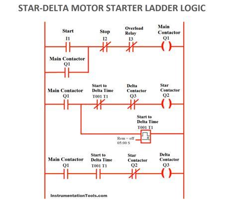 Ladder Diagram Pdf by Delta Motor Starter Circuit Diagram Pdf Wiring