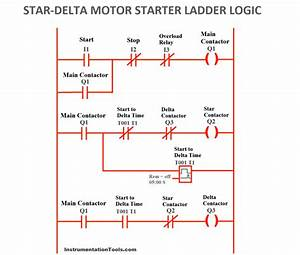 Star Delta Motor Plc Ladder Logic In 2019