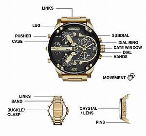 Watch Parts  U0026 Anatomy - Watches Buying Guide