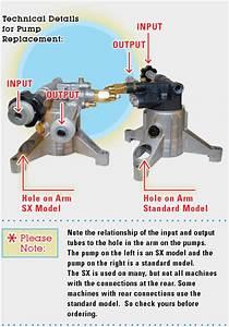 35 Annovi Reverberi Rmw 2 2g24 Parts Diagram