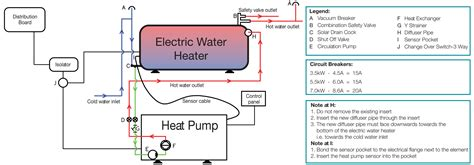 heat pumps industrial commercial residential cost