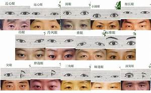 Eye Makeup Tips For 14 Different Types of Asian Eyes | Bun ...